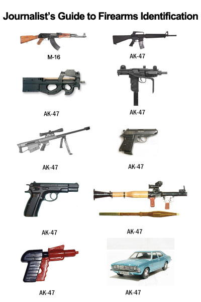 2journalist guide to firearms identification via myconfinedspace