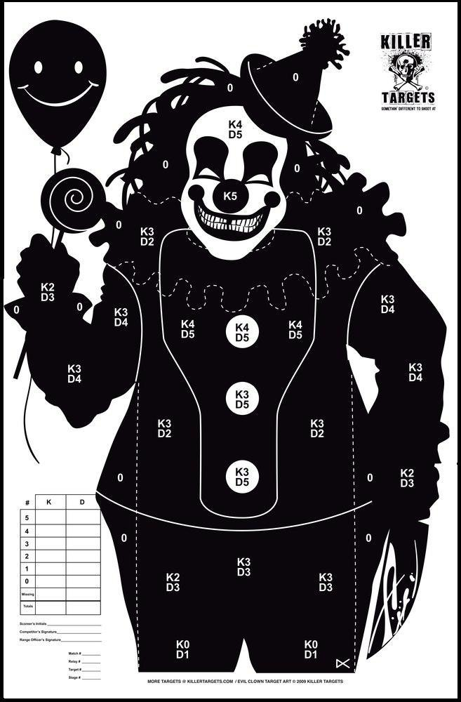 Killertargets_clown series one